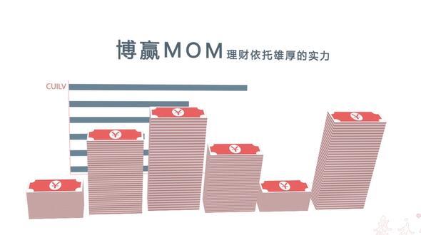 博赢财富MOM资管平台